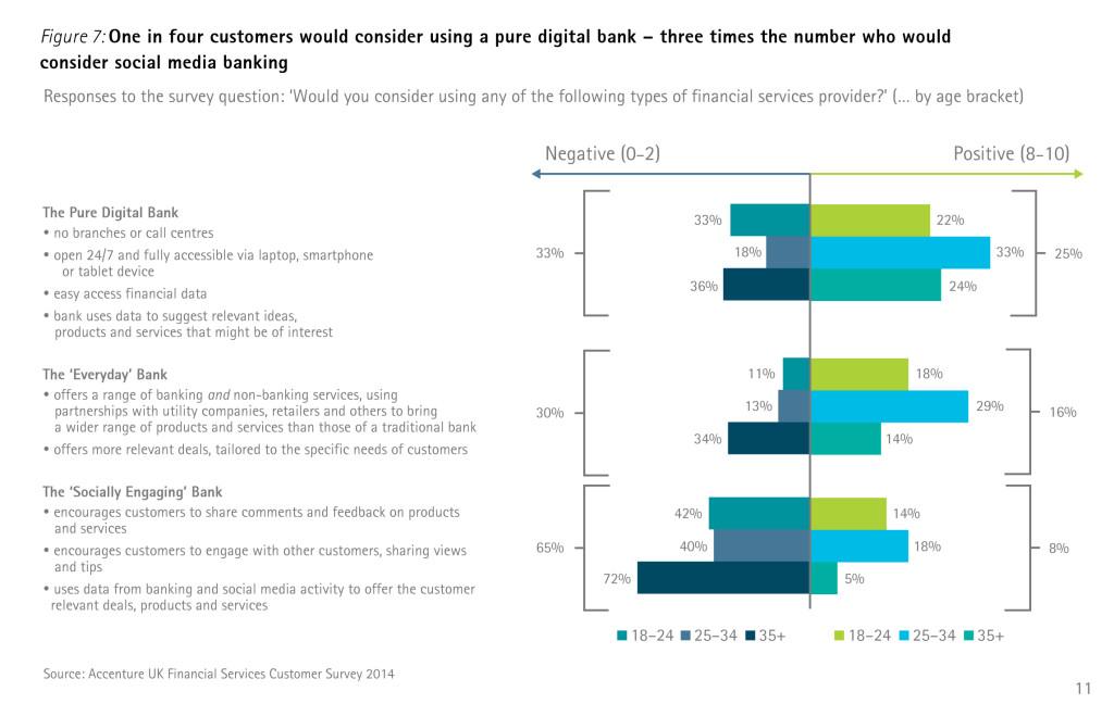 Accenture-UK-Financial-Services-Customer-Survey-1