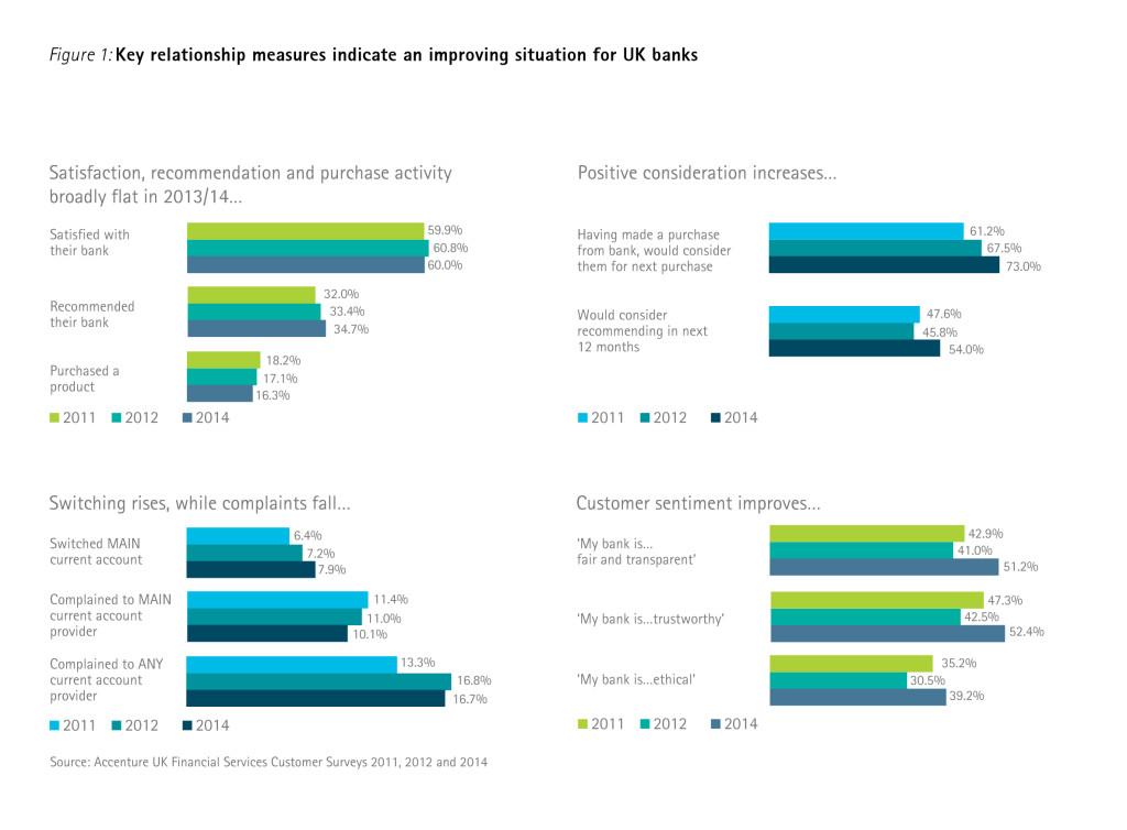 Accenture-UK-Financial-Services-Customer-Survey-4
