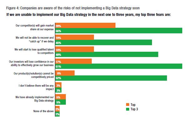 accenture_big data