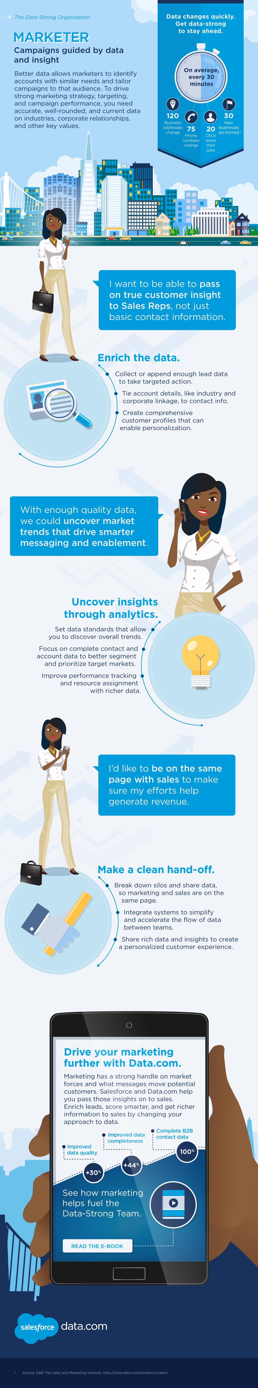 DatStrong Marketing_infografica