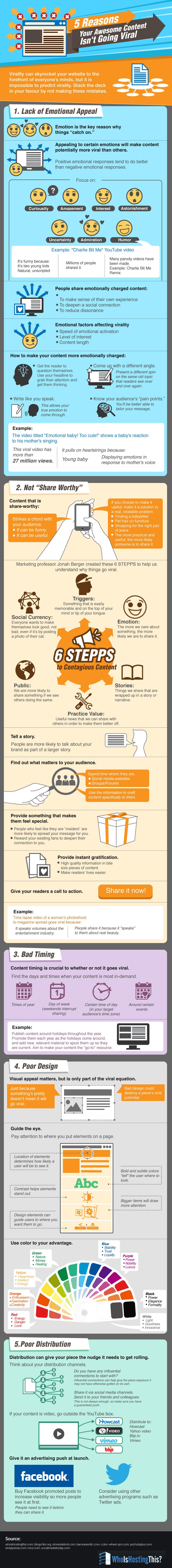 contenuto_virale_infografica