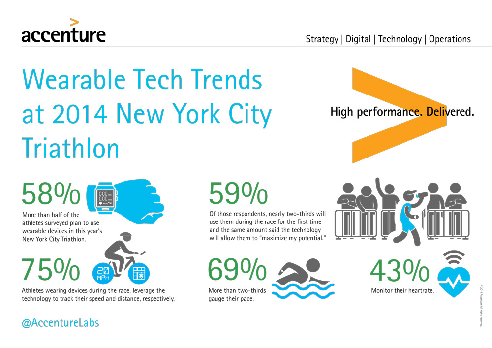 Wearable-Tech_accenture