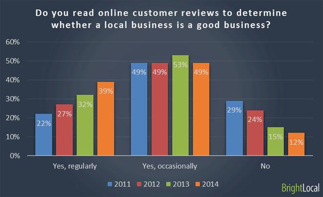 recensioni_online_survey