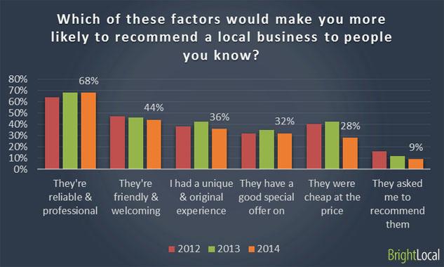 recensioni_online_survey_4