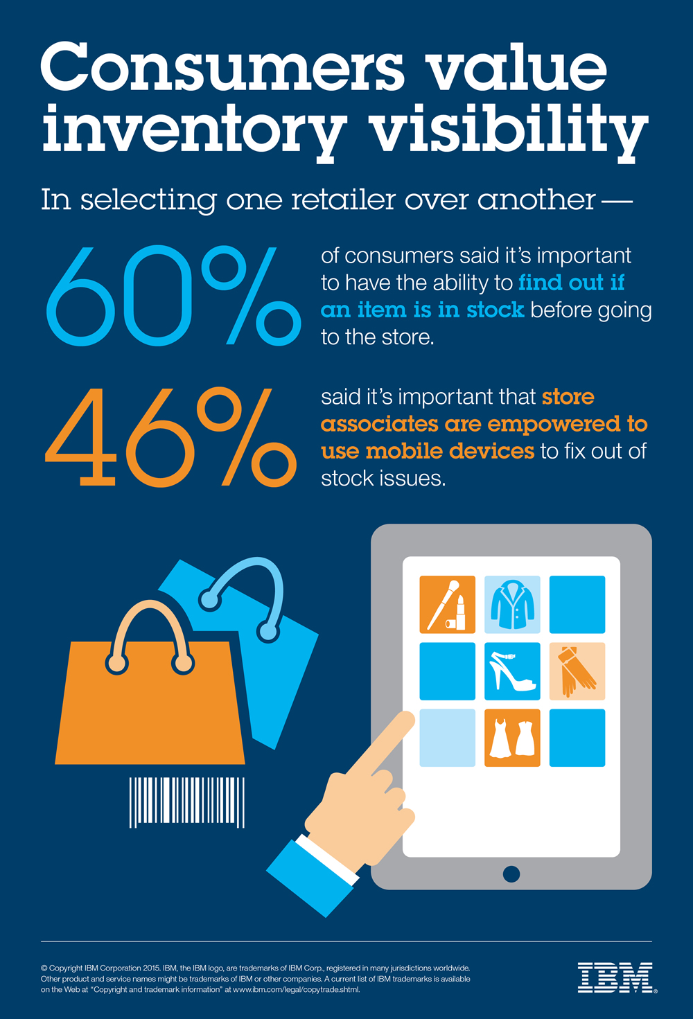 2-Infographic_National_Retail_Federation_show-2550 × 3750