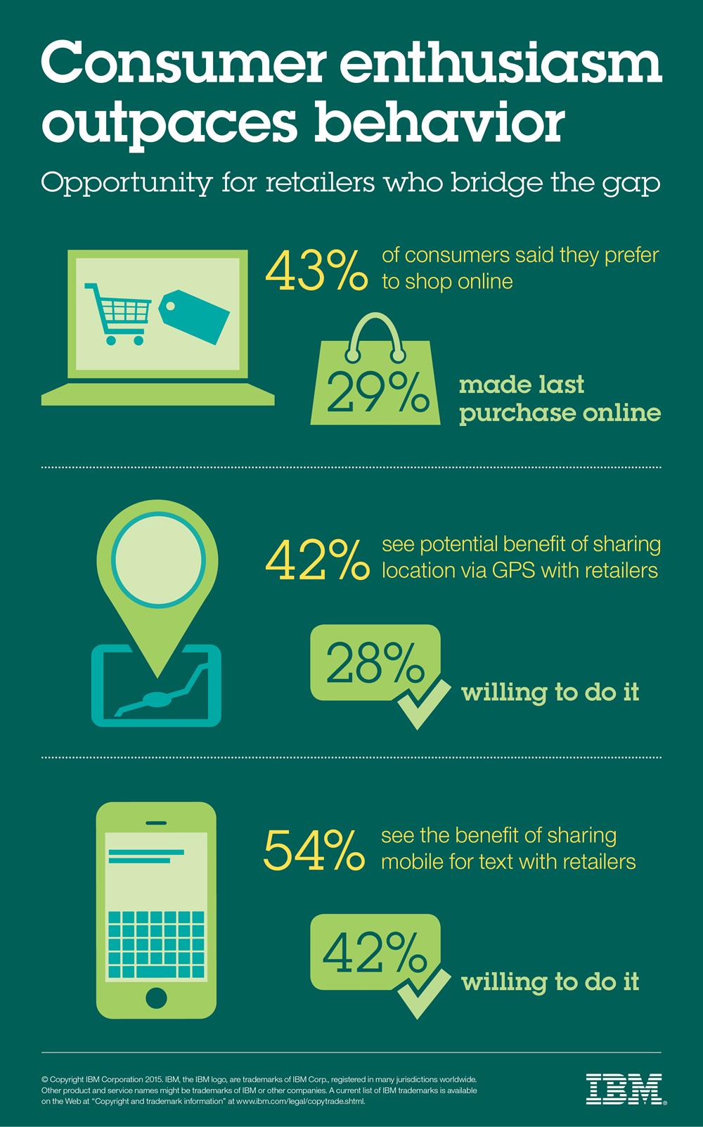 Infographic_National_Retail_Federation_show-2550 × 4088