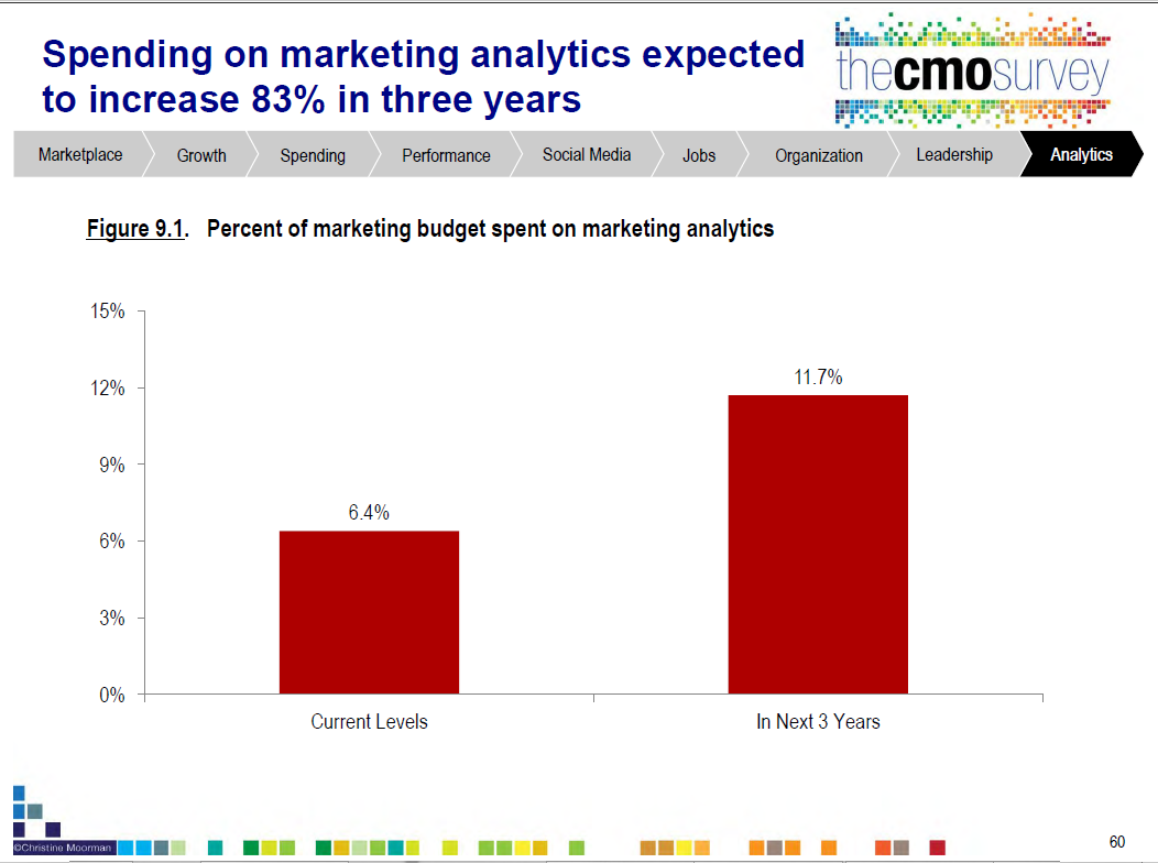 marketing_budget_4