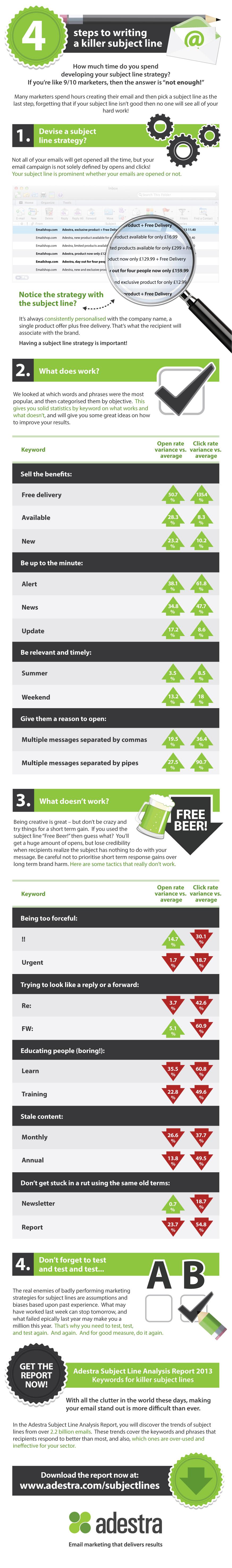 Oggetto_mail_infografica