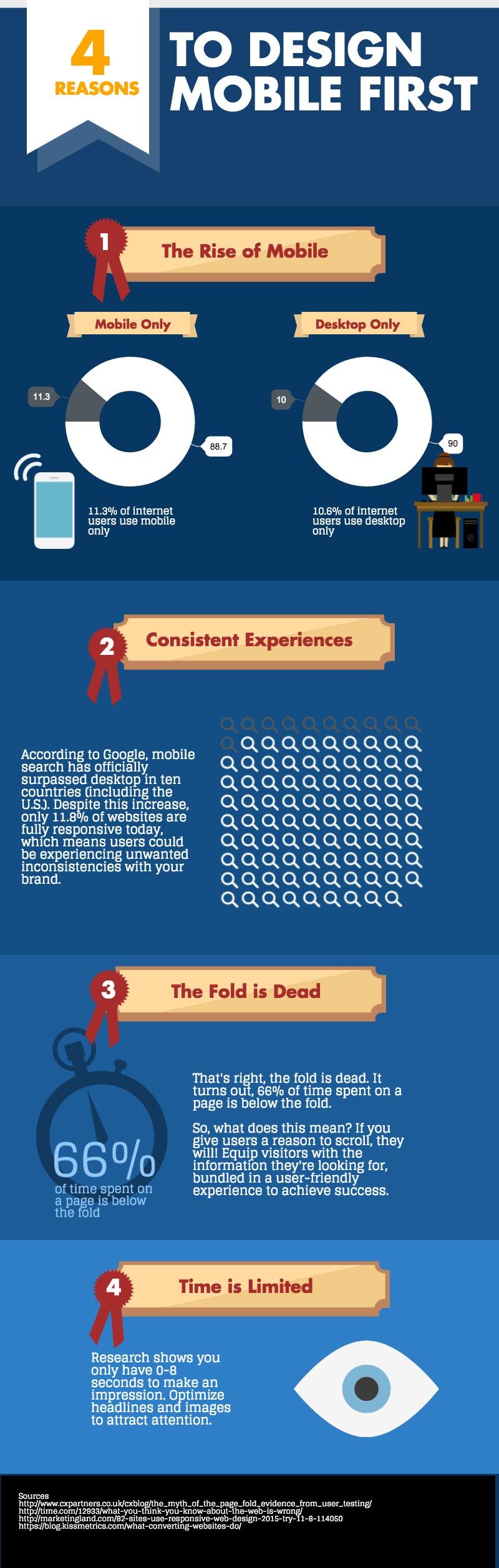 Design-Mobile-Infografica