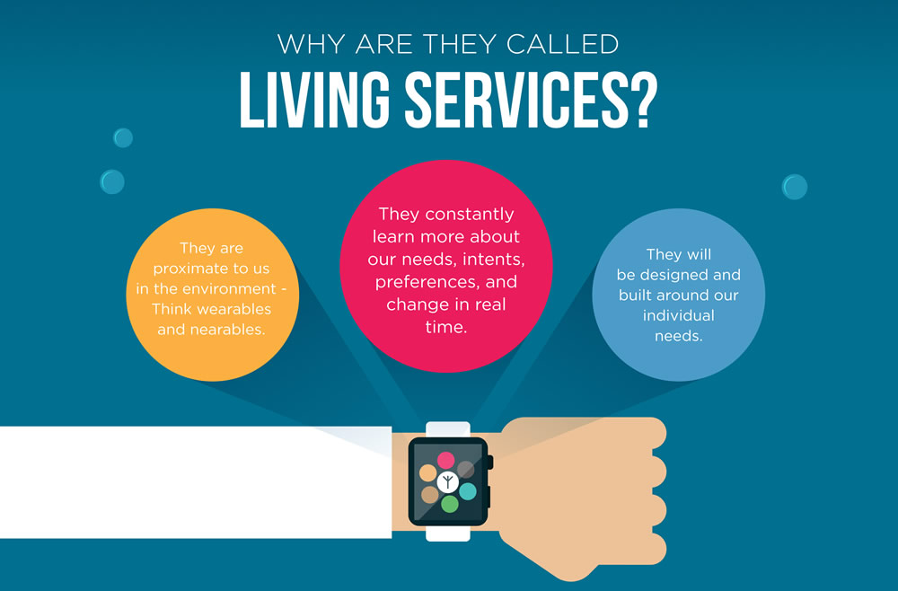 Living-Services_1