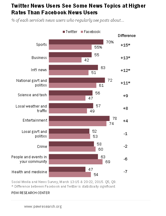 pew research_2