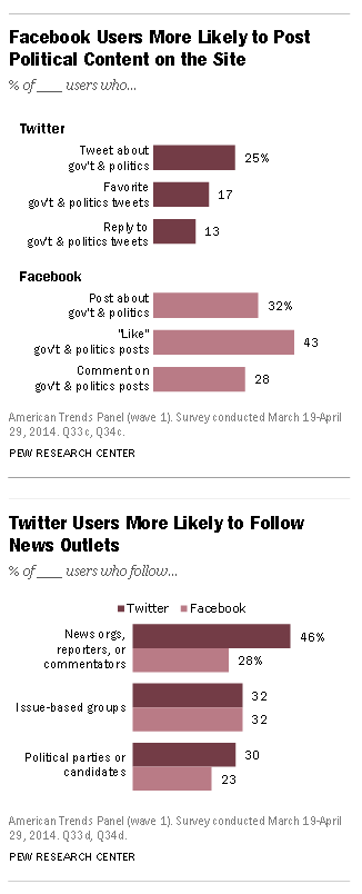 pew research_4