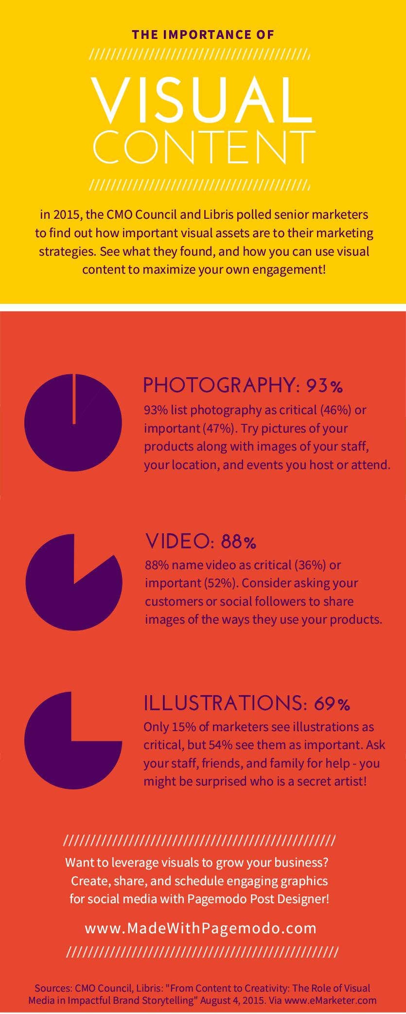 Visual_Content_infografica