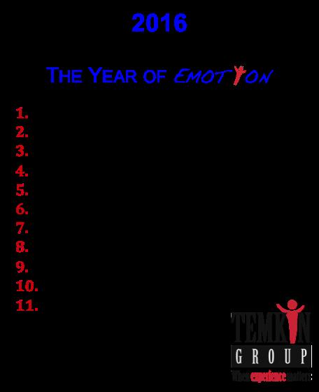 2016_anno delle emozioni_customer experience