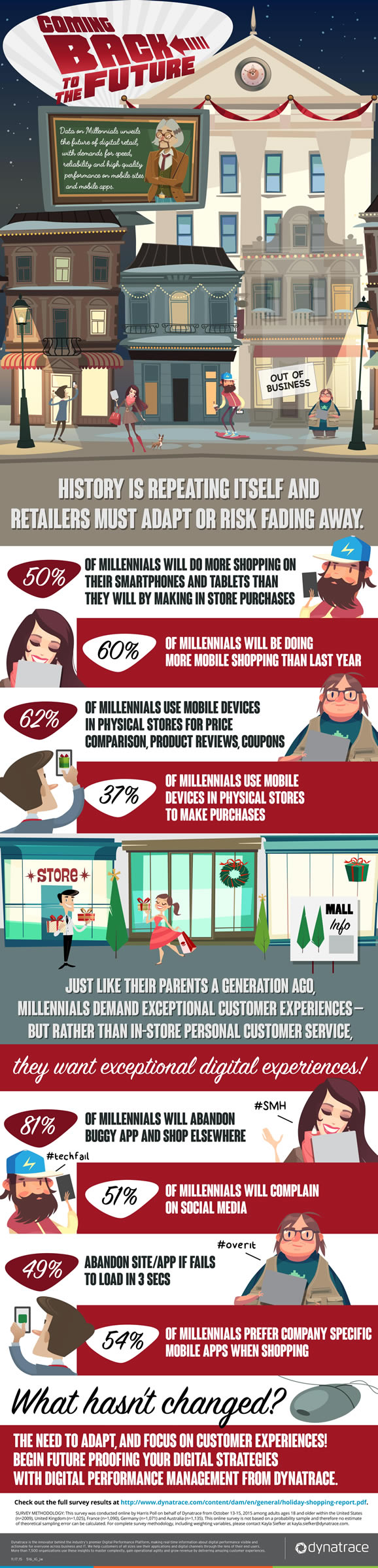 Holiday Shopping Report Infographic FINAL (PDF)