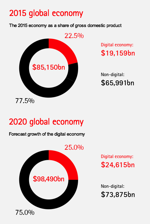 Accenture-Global-Figures-Container