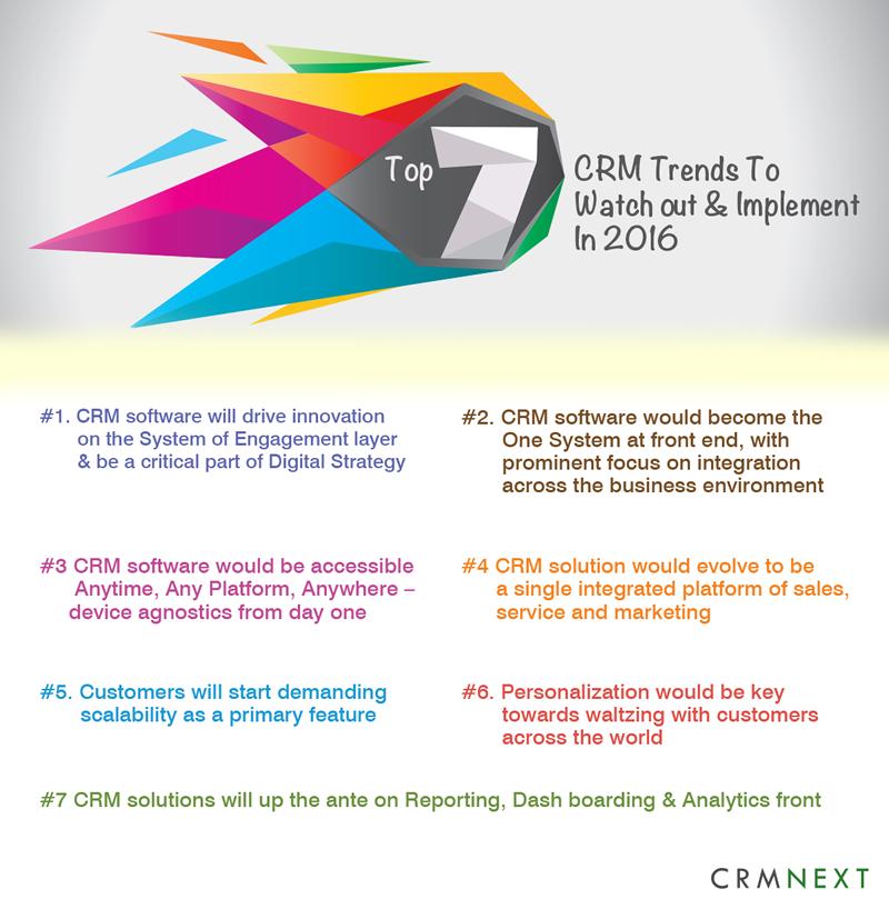 CRM trend 2016