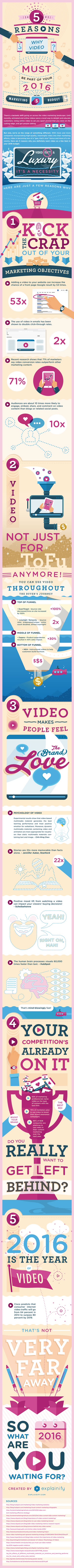 5_Reasons_Video_Must_Be_Part_of_Your_2016_Marketing_Budget_Infographic