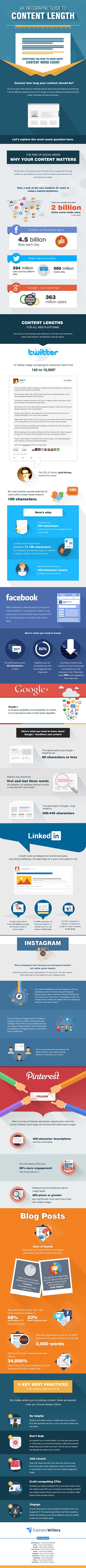 Lunghezza giusta dei post_Infografica