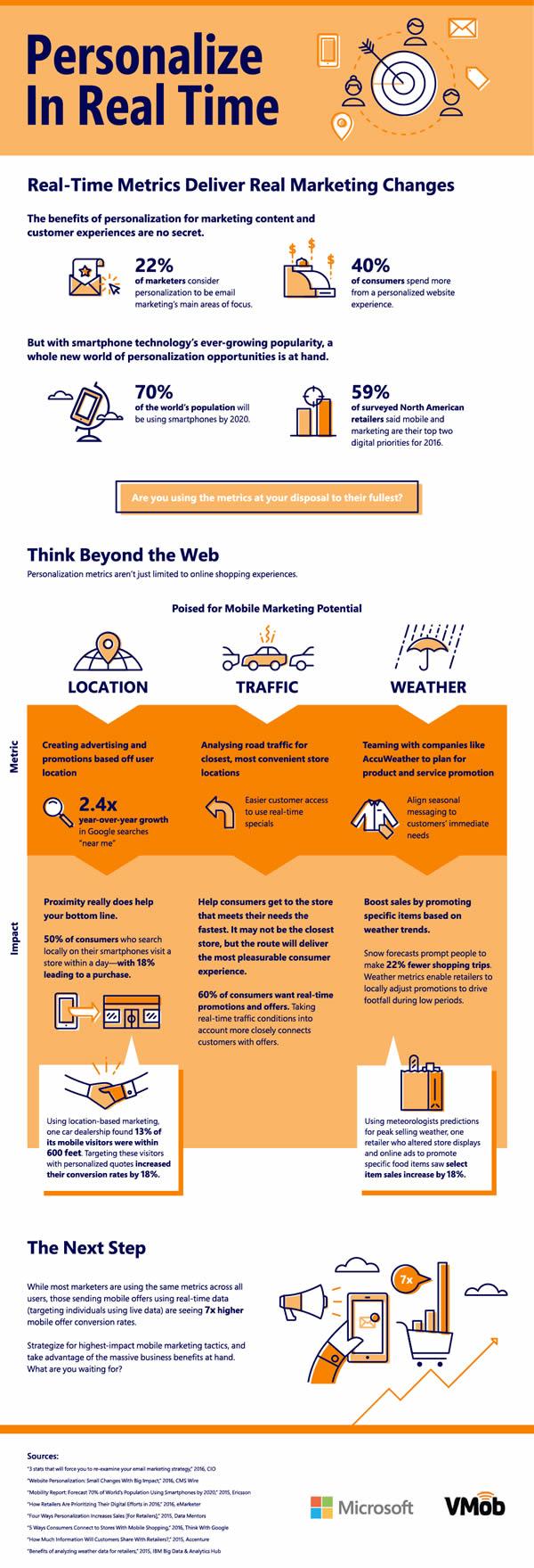 personalizzare il messaggio_infografica