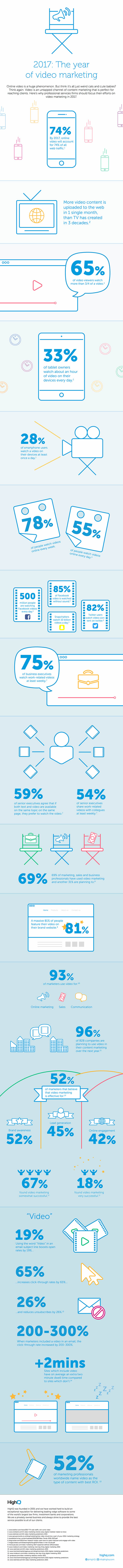 2017_video-marketing-infografica